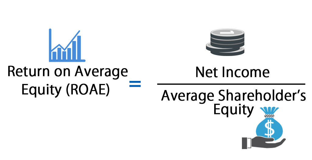 Return-on-Average-Equity-Formula