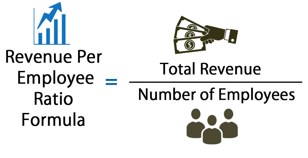 Revenue Per Employee Ratio Formula