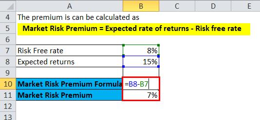 Risk Premium Example 1