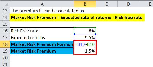 Risk Premium Example 2