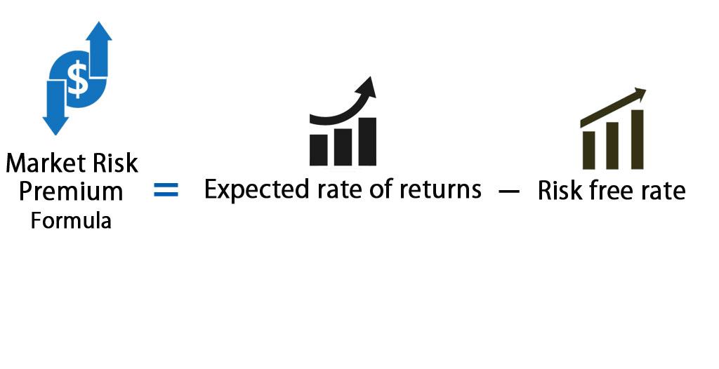 Risk Premium Formula