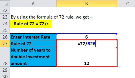 Rule of 72 Example 1