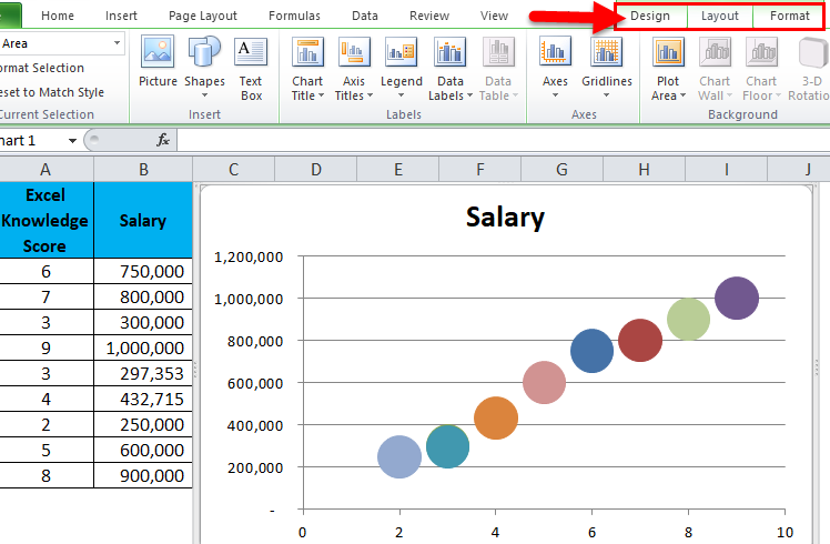 Scatter Chart Example 1-11
