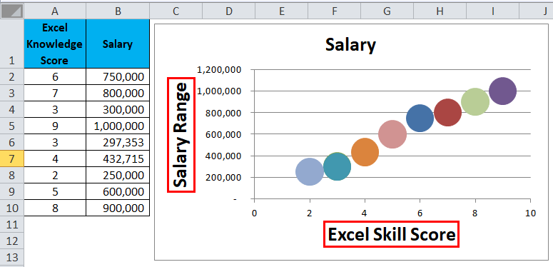 Scatter Chart Example 1-13