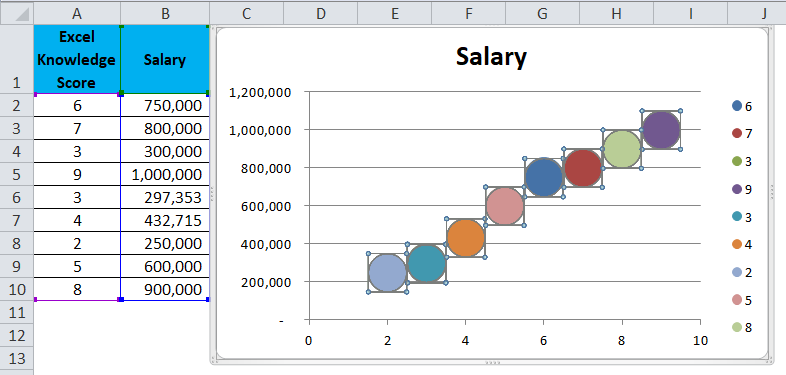 Scatter Chart Example 1-9