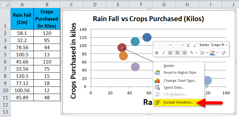 Scatter Chart Example 2-8