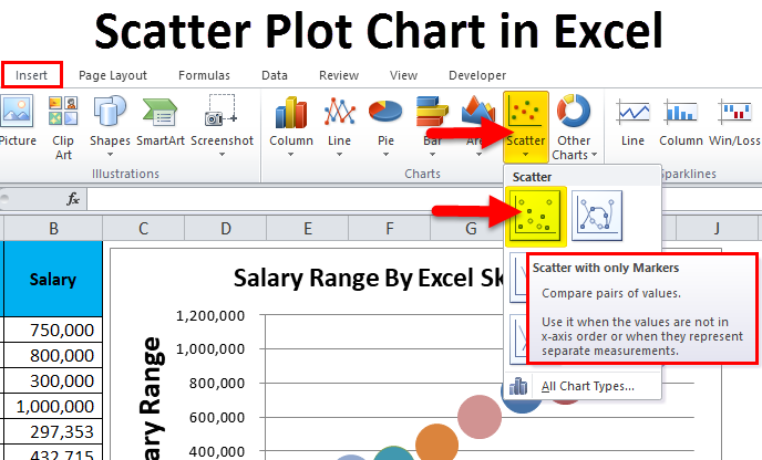 Scatter Plot Chart in Excel