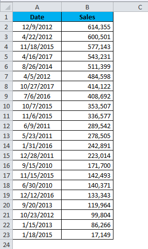 Sort Excel by Date Example 1-1