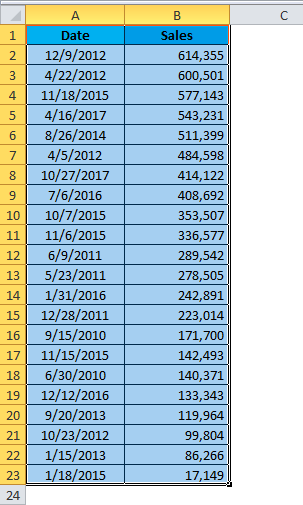 Sort Excel by Date Example 1-2