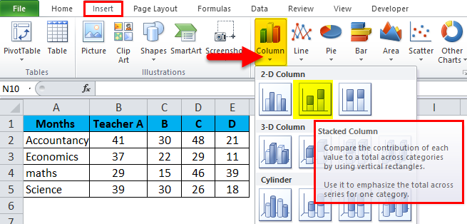 Stacked Column Chart Example 2-1