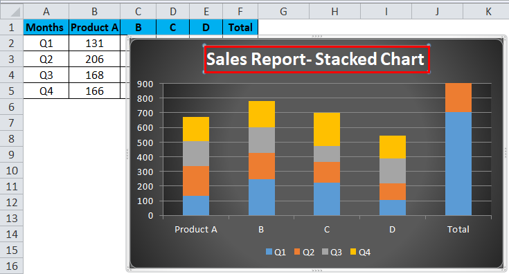 Stacked Column Chart Example 1-15