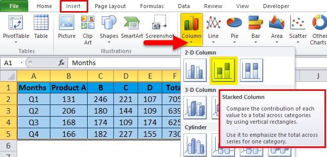 Stacked Column Chart Example 1-1