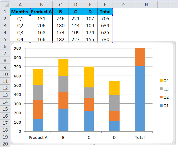 Stacked Column Chart Example 1-2