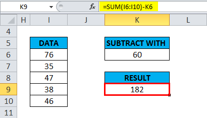 difference value between numbers