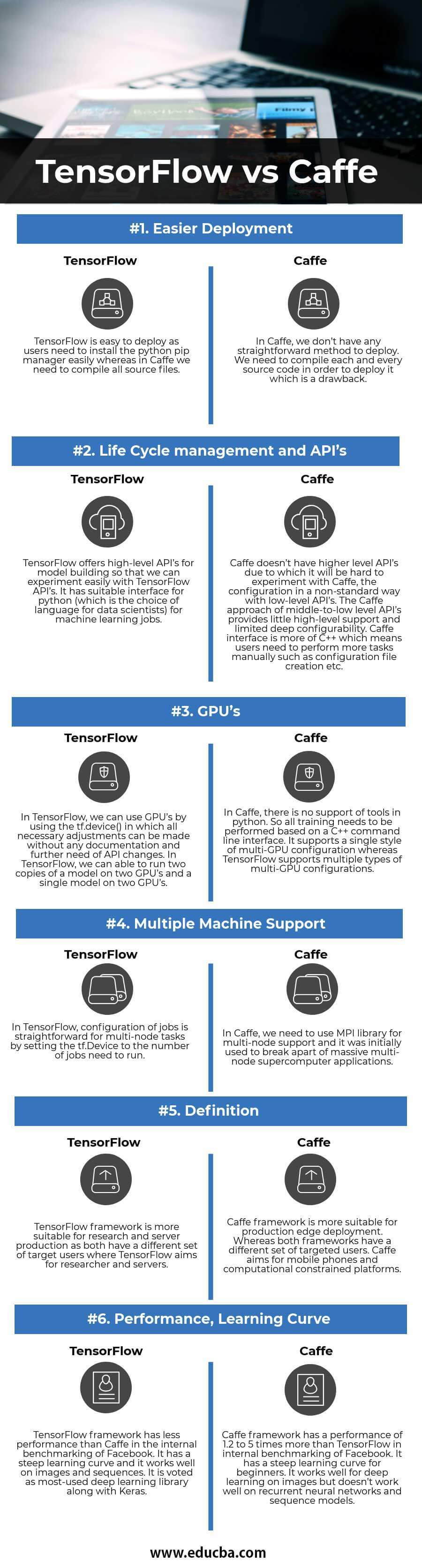 TensorFlow-vs-Caffe infographics