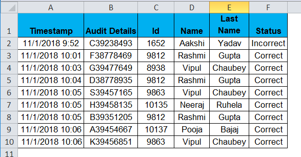 Text to Columns in Excel (our desired data)