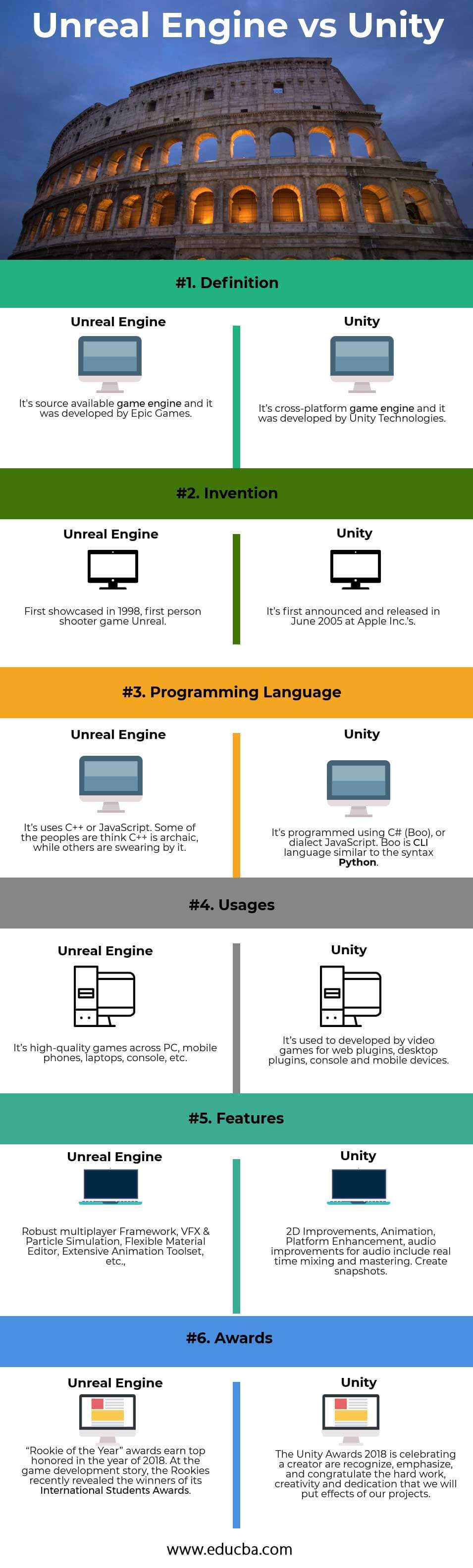 Unreal-Engine-vs-Unity infographics