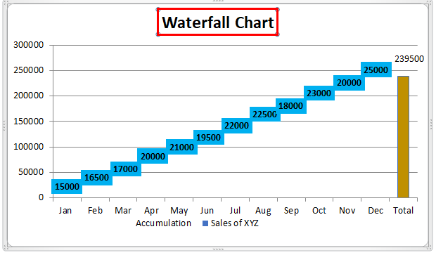 Waterfall Example 1-15