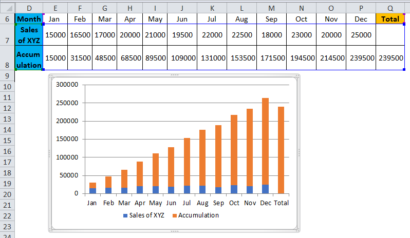 Waterfall Chart Example 1-6