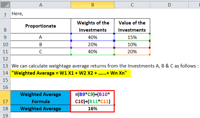 Weighted Average Formula | Calculator (Excel template)