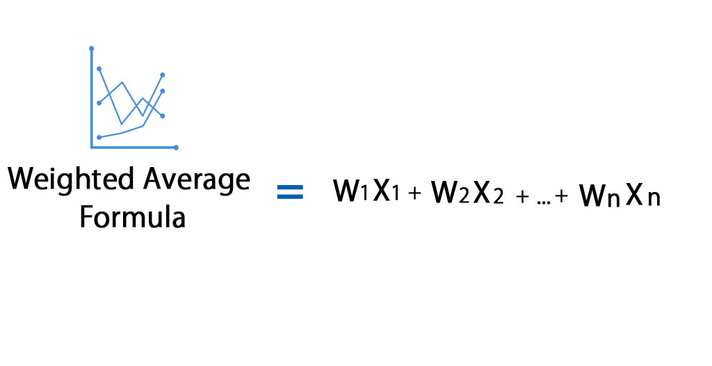 Weighted Average Formula