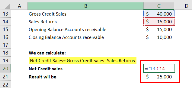 Calculation of Net Credit Sales
