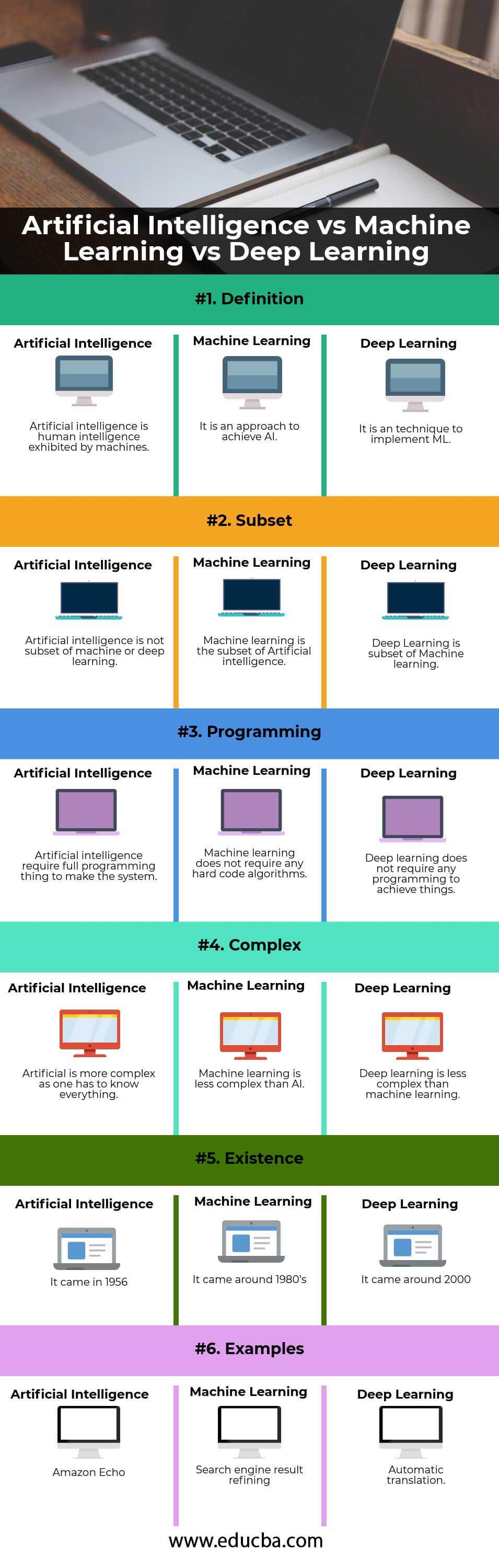artificial-intelligence-vs-machine-learning-vs-deep-learning info