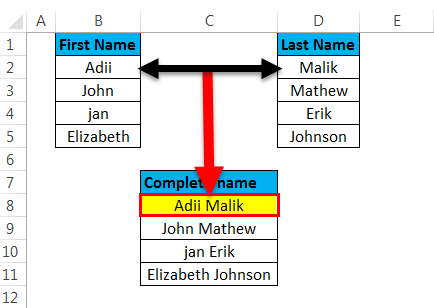 combine cells concatenate