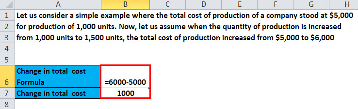 marginal cost Example 1.1