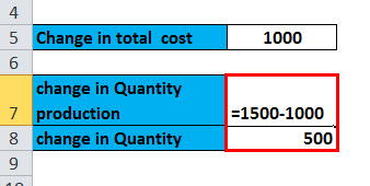 marginal cost Example 1.2