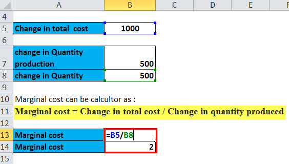 marginal cost Example 1.3