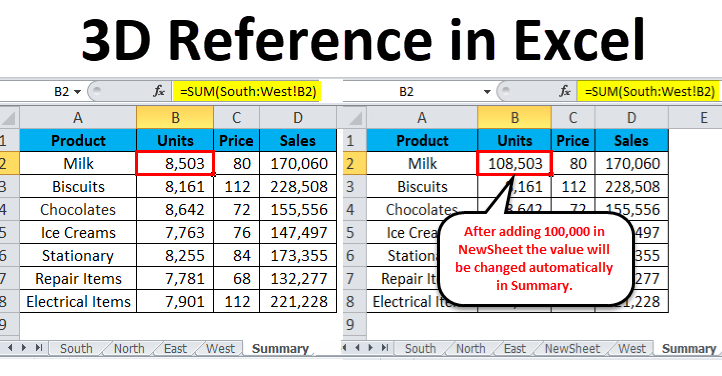 3D Reference in Excel
