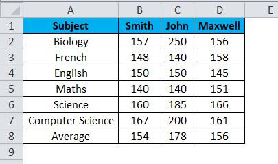 ANOVA Example 1-1
