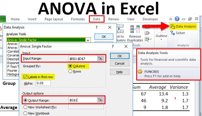 ANOVA in Excel