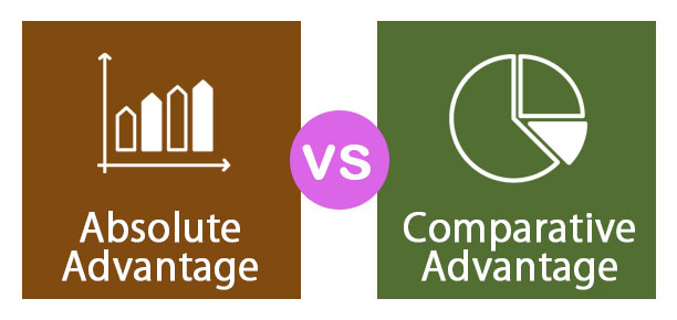 Absolute Advantage vs Comparative Advantage