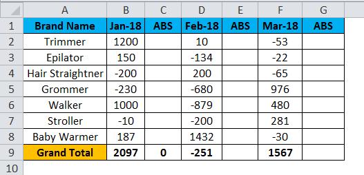 A.V. Example 2-1