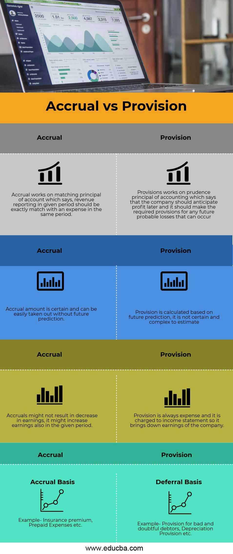 Accrual-vs-Provision-info