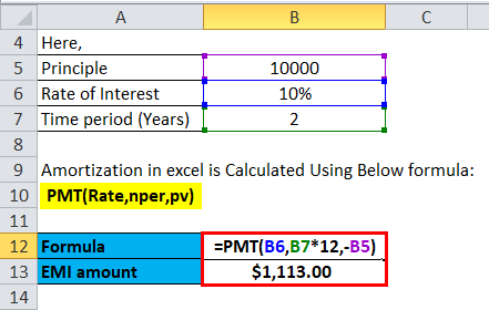Amortization Formula | Calculator (With Excel template)