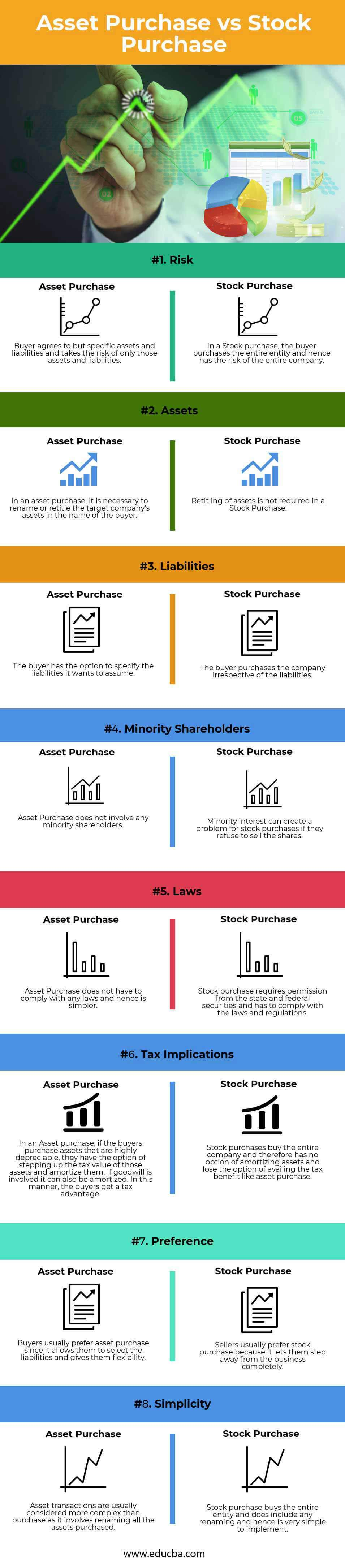 Asset-Purchase-vs-Stock-Purchase-info