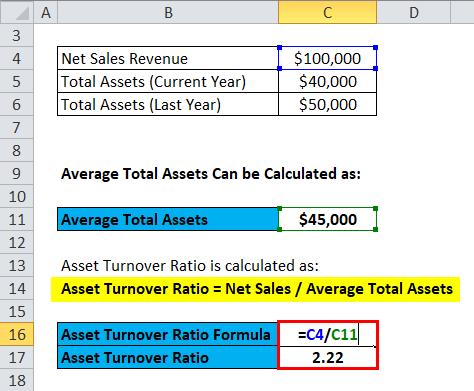 Asset Turnover Ratio Example 1-2