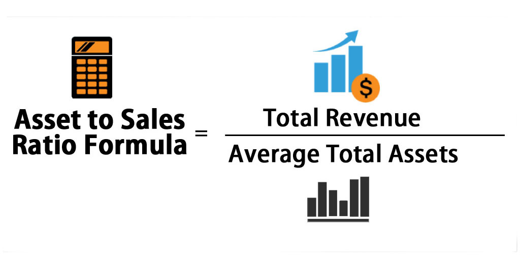 Asset-to-Sales-Ratio-Formula