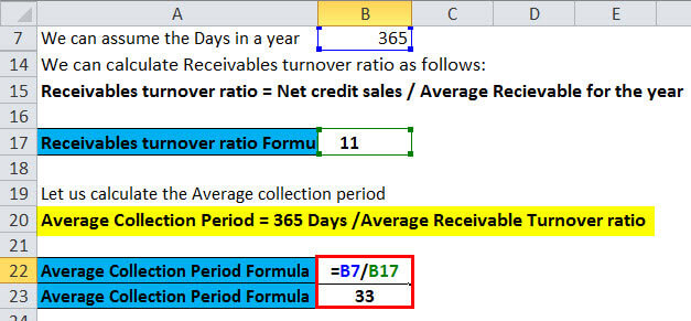 Average Collection Period Formula1.33