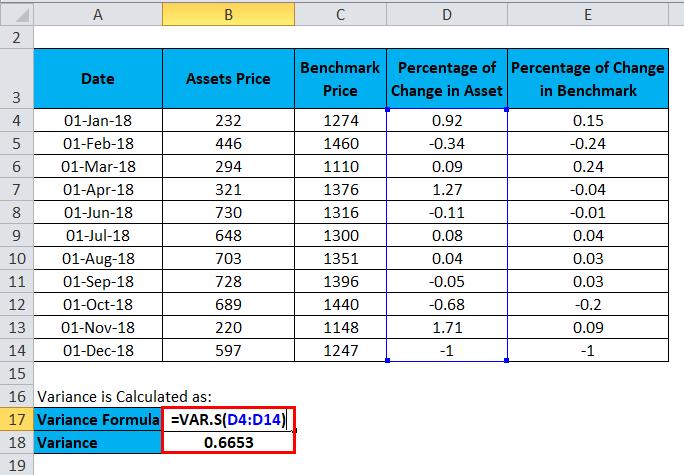 Beta Example 1-1