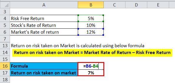 Beta Example 3-2