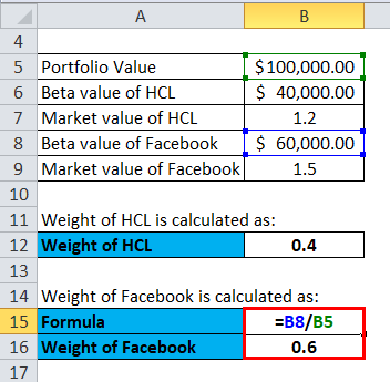 Calculation of Weight of Facebook