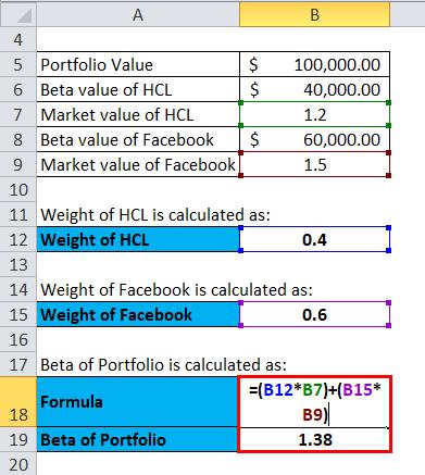 Beta Example 4-3