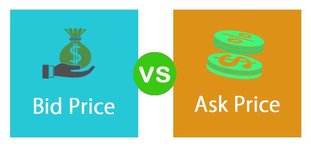 Bid-Price-vs-Ask-Price