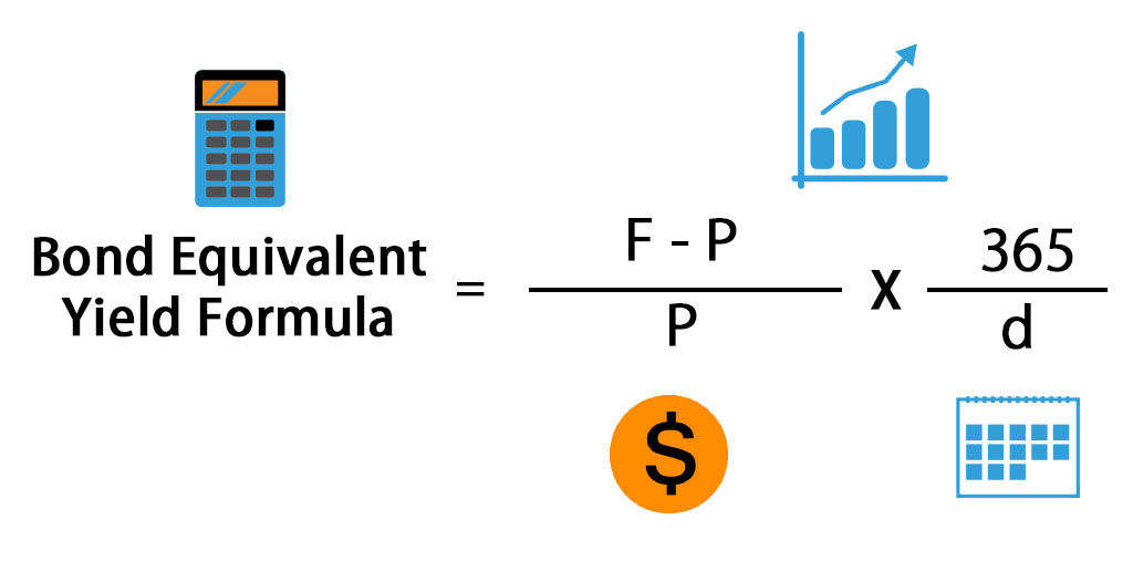 Bond Equivalent Yield Formula image