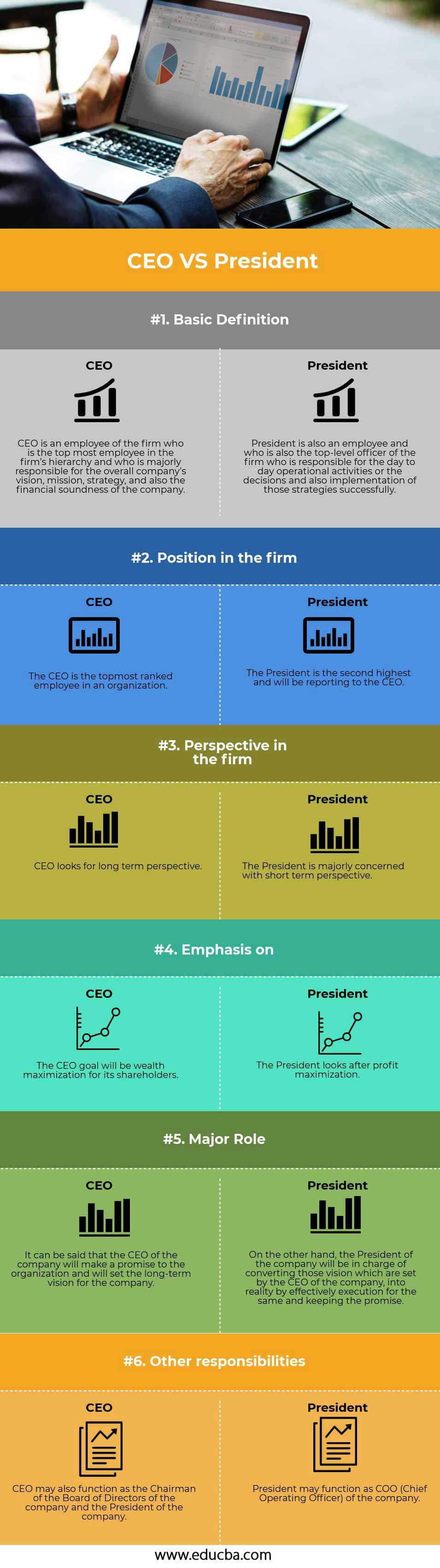 CEO-VSPresident-info