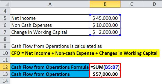 CFO Example 1